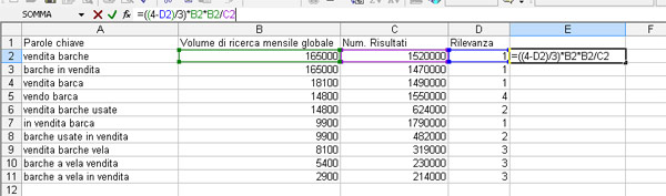 indice efficienza keywords