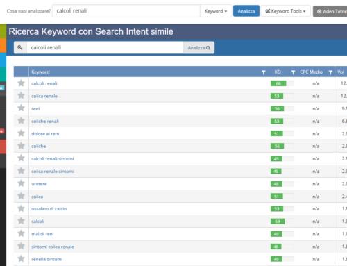 Search intent – Come scoprire le intenzioni di ricerca